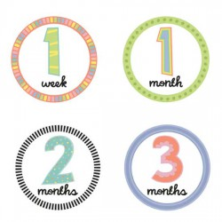 Milestones - Numbers - GS