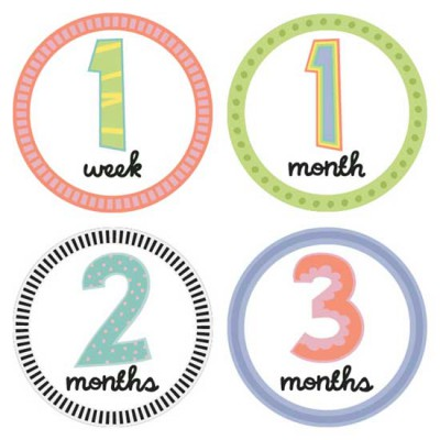 Milestones - Numbers - CS