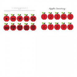 Apple Counting - PR
