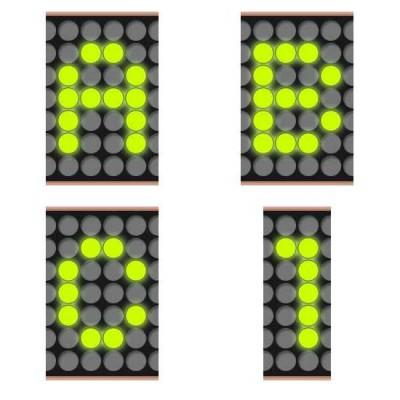 Scoreboard - AL